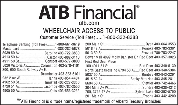 ATB Financial (1-800-332-8383) - Display Ad - atb.com WHEELCHAIR ACCESS TO PUBLIC Customer Service (Toll Free).....1-800-332-8383 Oyen 403-664-3553 200 Main St.......................................... 1-800-661-9619 Telephone Banking (Toll Free)........ Ponoka 403-783-3301 5018 48 Av........................................ Mastercard ................................... 1-888-282-5678 Provost 780-753-2247 5013 50 St........................................5039 50 Av......................... Caroline 403-722-3830 4913 50 Av........................... Red Deer 403-357-3023 Bower Mall 4999 Molly Banister Dr.. Castor 403-882-3110 4911 50 St.......................... Consort 403-577-3800 First Red Deer Place 5026 Victoria Av............. Coronation 403-578-4101 Red Deer 403-340-5130 100 4911 51 St............................... 300, 650 South Railway Av E. Red Deer 403-340-5384 North Gaetz Crossing 6794 50 Av.... .......................................Drumheller 403-823-5161 Rimbey 403-843-2291 5037 50 Av........................................ 232 2 Av W............................ Hanna 403-854-4404 Rocky Mtn Hse 403-845-2811 4515 52 Av............................ 4962 50 St.......................... Innisfail 403-227-3350 Stettler 403-742-4466 6604 50 Av........................................ 4720 51 Av........................ Lacombe 403-782-3550 Sundre 403-638-4312 304 Main Av W................................... 4905 50 Av............................... Olds 403-556-3232 Sylvan Lake 403-302-5700 700, 3715 47 Av ........................ Trochu 403-442-4200 201 Main St........................................ ATB Financial is a trade name/registered trademark of Alberta Treasury Branches