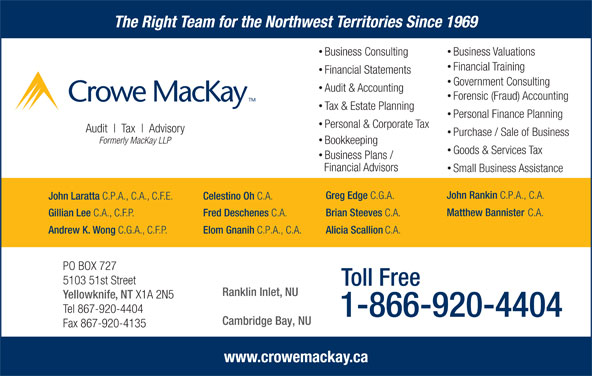Crowe MacKay LLP (867-920-4404) - Display Ad - The Right Team for the Northwest Territories Since 1969 Business Valuations Business Consulting Financial Training Financial Statements Government Consulting Audit & Accounting Forensic (Fraud) Accounting Tax & Estate Planning Personal Finance Planning Personal & Corporate Tax Audit Tax Advisory Purchase / Sale of Business Formerly MacKay LLP Bookkeeping Goods & Services Tax Business Plans / Financial Advisors Small Business Assistance John Rankin C.P.A., C.A. Greg Edge C.G.A. John Laratta C.P.A., C.A., C.F.E. Celestino Oh C.A. Matthew Bannister C.A. Brian Steeves C.A. Fred Deschenes C.A. Gillian Lee C.A., C.F.P. Andrew K. Wong C.G.A., C.F.P. Elom Gnanih C.P.A., C.A. Alicia Scallion C.A. PO BOX 727 5103 51st Street Toll Free Ranklin Inlet, NU Yellowknife, NT X1A 2N5 Tel 867-920-4404 1-866-920-4404 Cambridge Bay, NU Fax 867-920-4135 www.crowemackay.ca