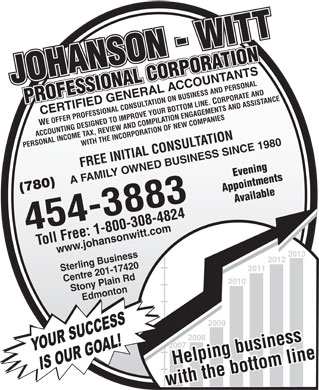 Johanson-Witt Professional Corp (780-454-3883) - Display Ad - JOHANSON - WITTJOHANSON - WITTPROFESSIONAL CORPORATION PROFESSIONAL CORPORATION CERTIFIED GENERAL ACCOUNTANTS WE OFFER PROFESSIONAL CONSULTATION ON BUSINESS AND PERSONAL ACCOUNTING DESIGNED TO IMPROVE YOUR BOTTOM LINE. CORPORATE AND PERSONAL INCOME TAX, REVIEW AND COMPILATION ENGAGEMENTS AND ASSISTANCEWITH THE INCORPORATION OF NEW COMPANIES FREE INITIAL CONSULTATION Evening A FAMILY OWNED BUSINESS SINCE 1980 Appointments (780) Available 454-3883 Toll Free: 1-800-308-4824 Helping business www.johansonwitt.com Sterling Business 2013 2012 2011 Centre 201-17420 2010 Stony Plain Rd Edmonton 2009 2008 2007 Available 454-3883 Toll Free: 1-800-308-4824 Helping business www.johansonwitt.com Sterling Business 2013 2012 2011 Centre 201-17420 2010 Stony Plain Rd Edmonton 2009 2008 2007 YOUR SUCCESS Helping business IS OUR GOAL! with the bottom linewith the bottom line YOUR SUCCESS Helping business IS OUR GOAL! with the bottom linewith the bottom line JOHANSON - WITTJOHANSON - WITTPROFESSIONAL CORPORATION PROFESSIONAL CORPORATION CERTIFIED GENERAL ACCOUNTANTS WE OFFER PROFESSIONAL CONSULTATION ON BUSINESS AND PERSONAL ACCOUNTING DESIGNED TO IMPROVE YOUR BOTTOM LINE. CORPORATE AND PERSONAL INCOME TAX, REVIEW AND COMPILATION ENGAGEMENTS AND ASSISTANCEWITH THE INCORPORATION OF NEW COMPANIES FREE INITIAL CONSULTATION Evening A FAMILY OWNED BUSINESS SINCE 1980 Appointments (780)